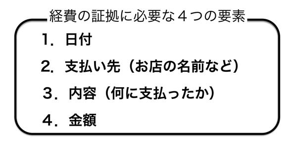 スクリーンショット 2015 09 25 20 02 22