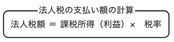 スクリーンショット 2015 09 26 19 54 59