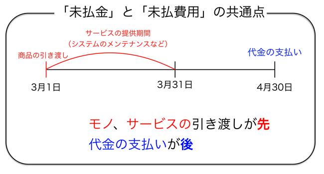 スクリーンショット 2015 10 10 20 58 48