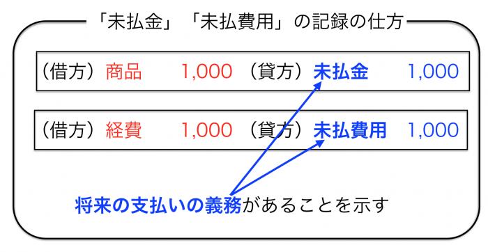 スクリーンショット 2015-10-10 21.55.39