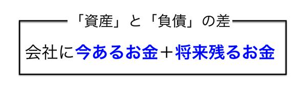 スクリーンショット 2015 09 25 23 44 58