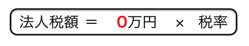 スクリーンショット 2015 09 26 20 15 38