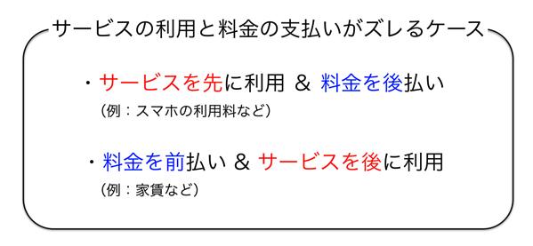 スクリーンショット 2015 10 09 10 19 49