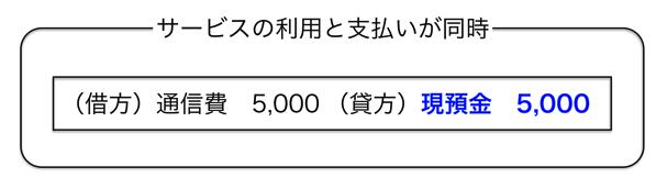 スクリーンショット 2015 10 09 10 31 34