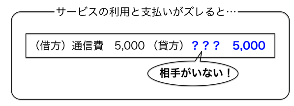 スクリーンショット 2015 10 09 10 34 47