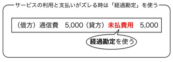 スクリーンショット 2015 10 09 10 41 26