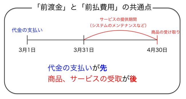 スクリーンショット 2015 10 09 18 41 15