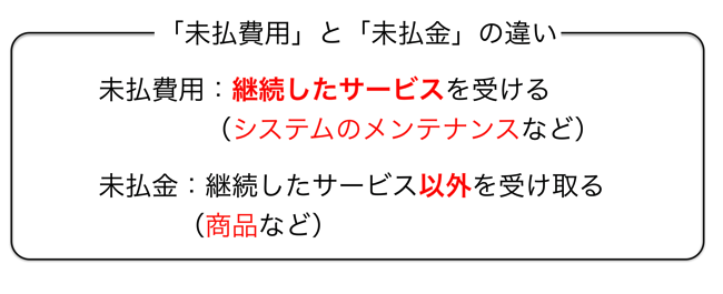 スクリーンショット 2015 10 10 21 24 24