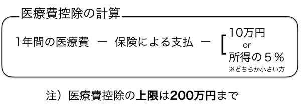 スクリーンショット 2016 01 04 20 14 15