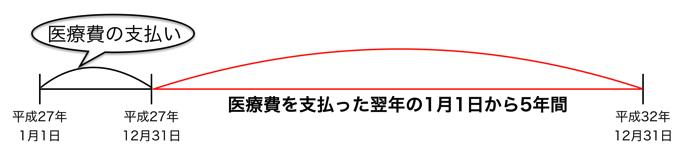スクリーンショット 2016 01 04 21 37 51