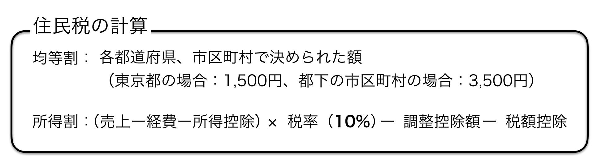 スクリーンショット 2016 10 07 15 47 45