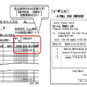 平成28年度税制改正大綱のポイント解説 (消費税 軽減税率編)